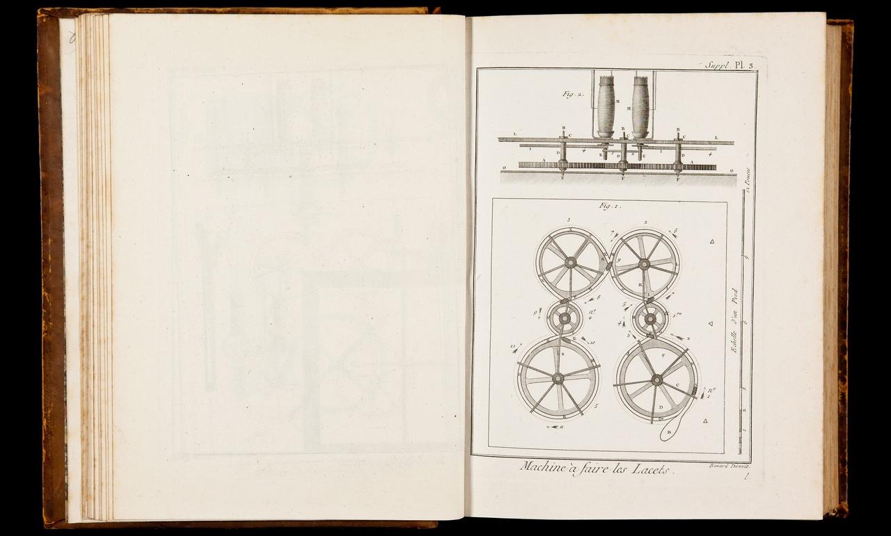 Encyclopédie méthodique, ou par ordre de matières par une Société de gens de lettres, de savans et d'artistes