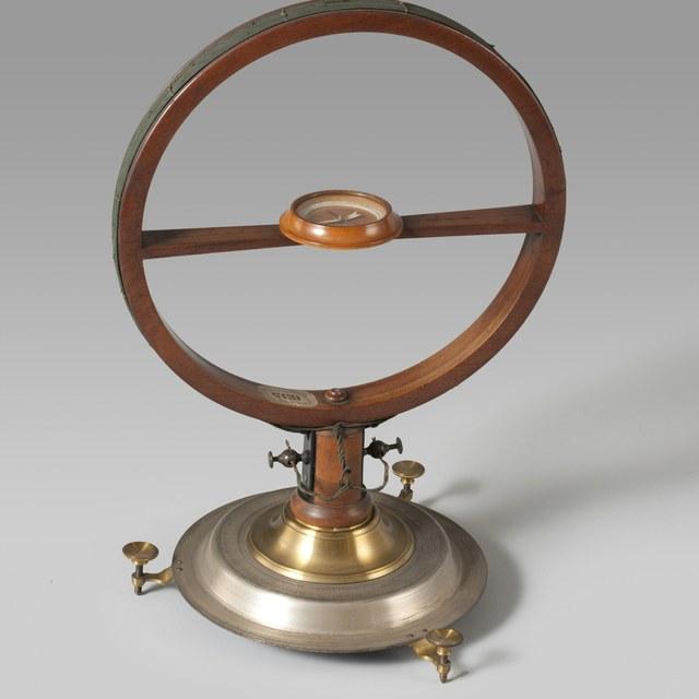 Sinusgalvanometer, naar C.S.M. Pouillet (1837)