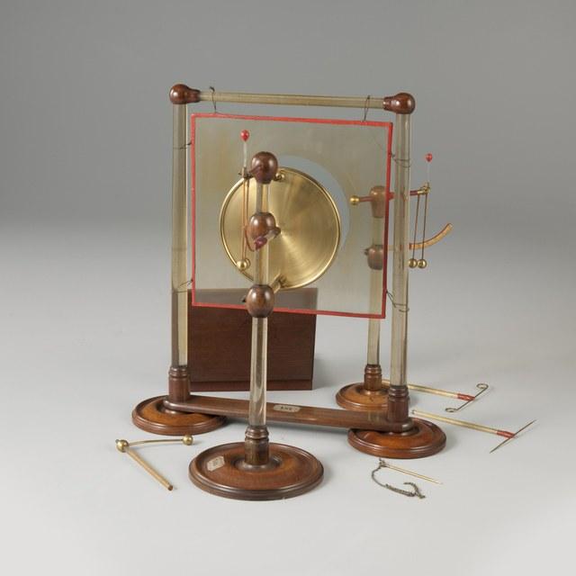 Quadrant-elektrometers met toebehoren, naar Jean-Andre de Luc