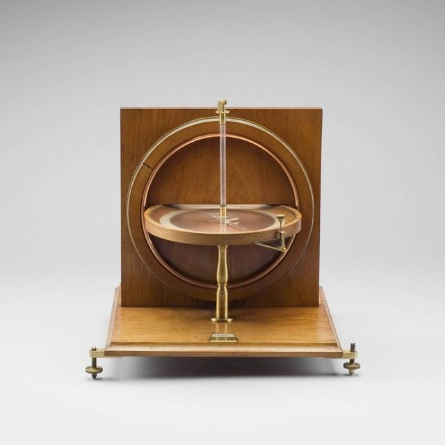 Tangens-galvanometer, naar Gaugain