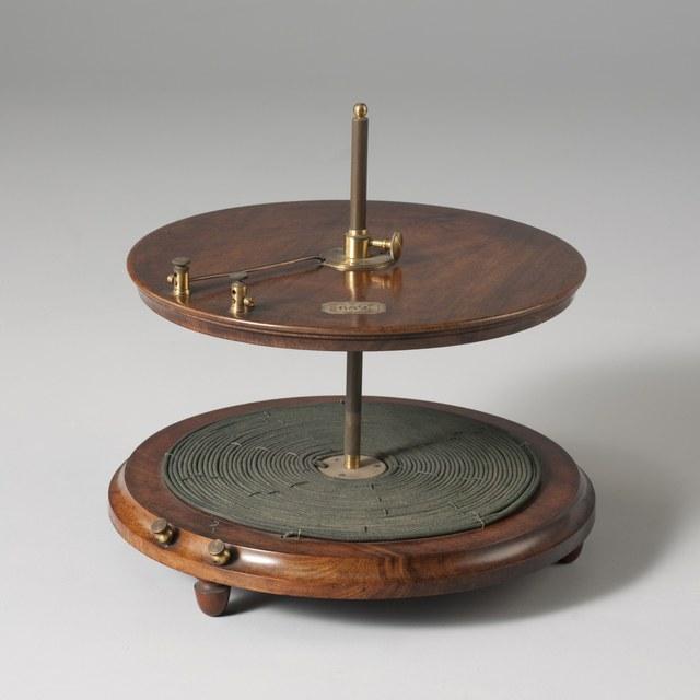 Spiraal van Riess voor magnetische inductie